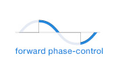 forward phase current