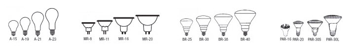 Why a light bulb isn't just a light bulb: understanding light bulb ...