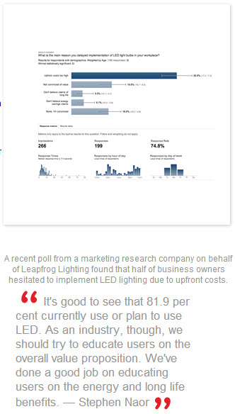 PR-Leapfrog-Lighting-Poll-Upfront-Costs