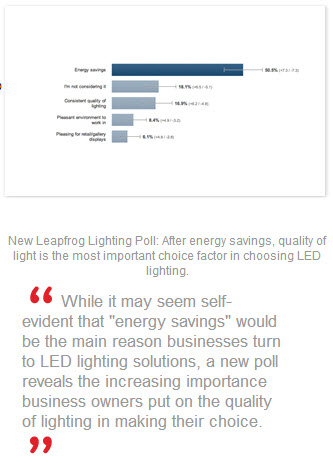 PR_Leapfrog-Lighting-Poll-Why-LED