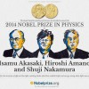 Why it was time the invention of the blue LED was recognized for a Nobel Prize