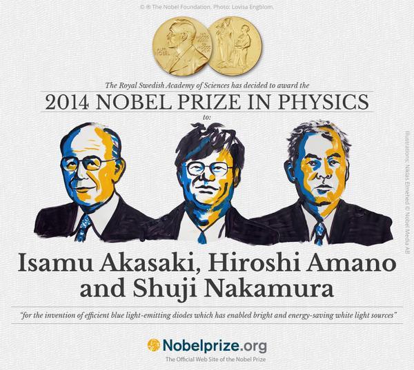 Nobel-Prize-2014