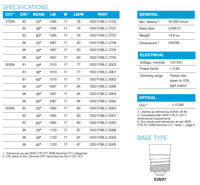 All Leapfrog Lighting PAR lamps are available in 18 specifications. The above chart is for the PAR 38.